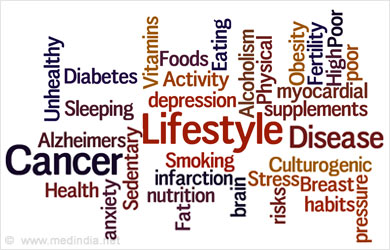 Unhealthy lifestyle is not affecting you only